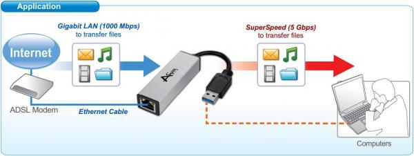 surface ethernet adapter driver